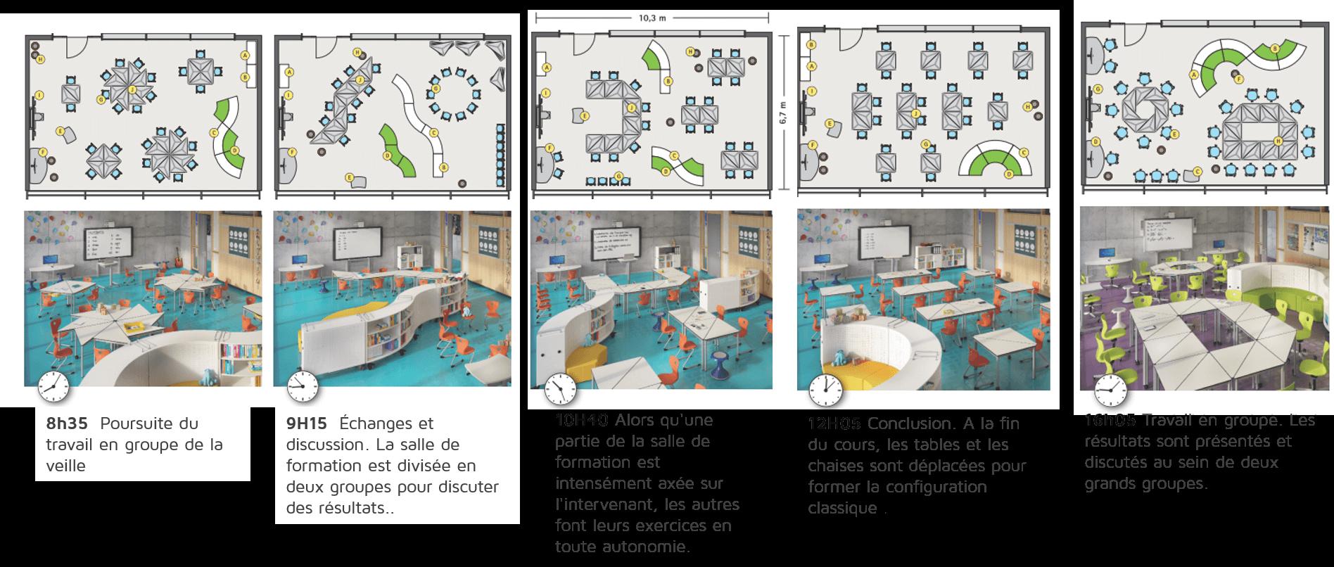 configurations mobilier vs