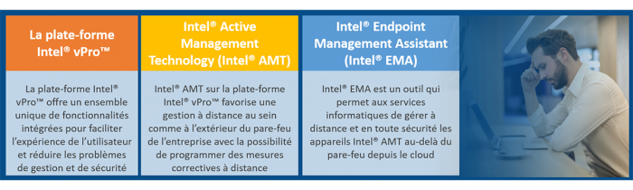 Cover intel ema tableau 2